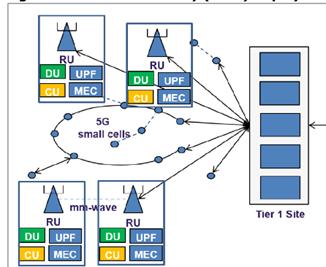Example of URLLC Open